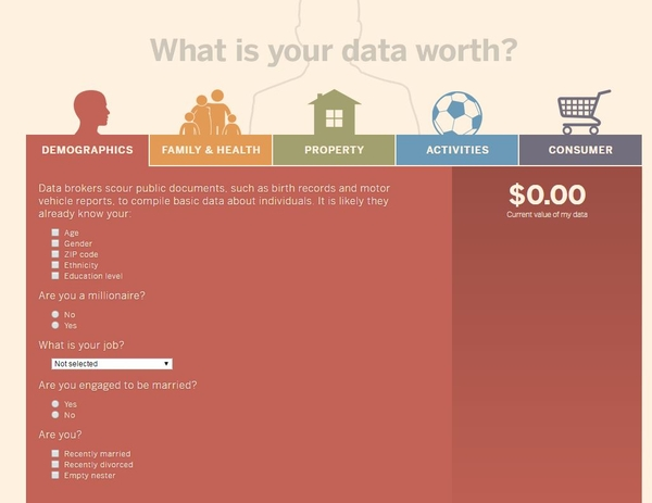 How much is your personal data worth?