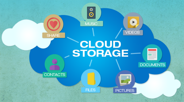 Cloud Storage Services and Privacy