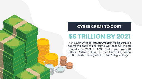 Some terrifying cyber crime statistics in 2018